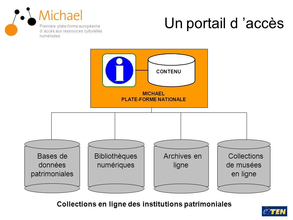 Bases de données patrimoniales Archives en ligne Bibliothèques numériques Collections en ligne des institutions patrimoniales Un portail d accès Colle