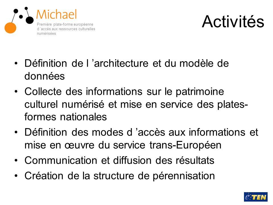 Activités Définition de l architecture et du modèle de données Collecte des informations sur le patrimoine culturel numérisé et mise en service des pl