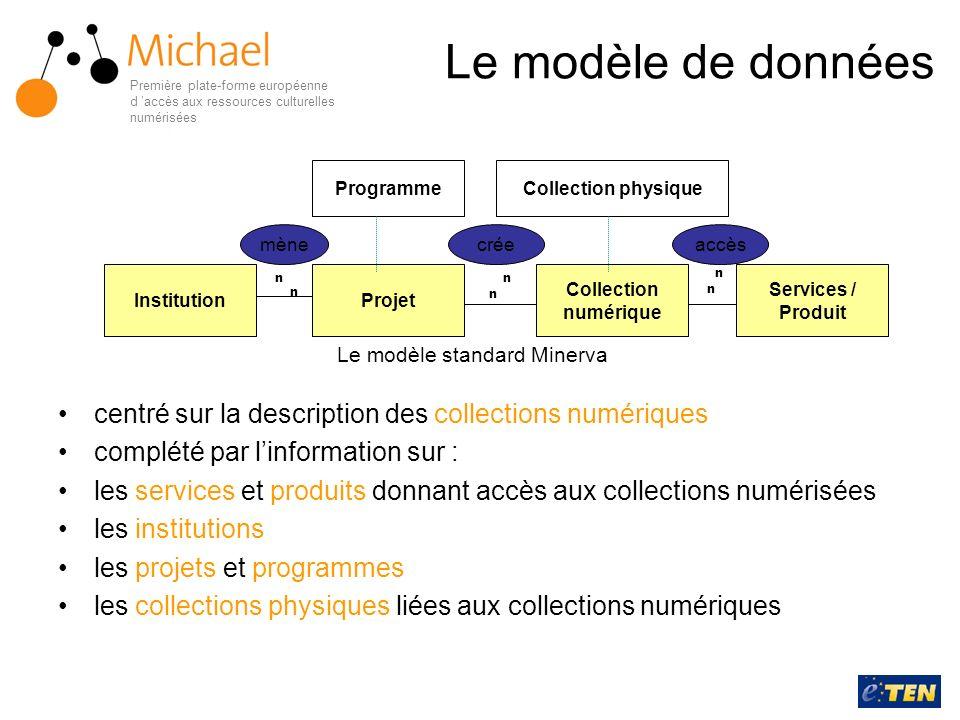 Le modèle de données centré sur la description des collections numériques complété par linformation sur : les services et produits donnant accès aux c
