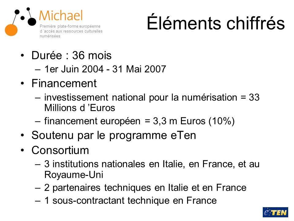 Éléments chiffrés Durée : 36 mois –1er Juin 2004 - 31 Mai 2007 Financement –investissement national pour la numérisation = 33 Millions d Euros –financ