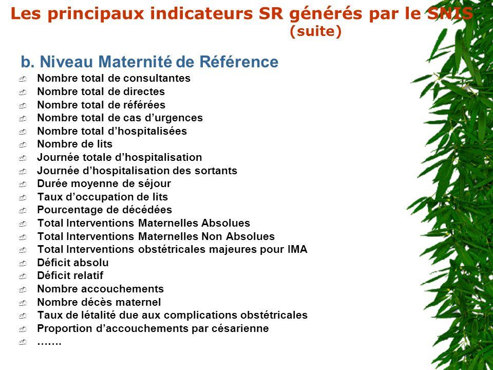 Les principaux indicateurs SR générés par le SNIS (suite) b. Niveau Maternité de Référence Nombre total de consultantes Nombre total de directes Nombr