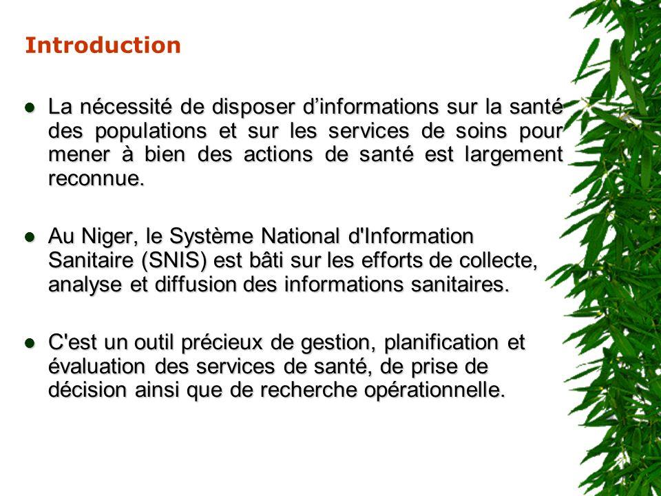 Objectifs Faire le point sur le SIS SR au Niger.