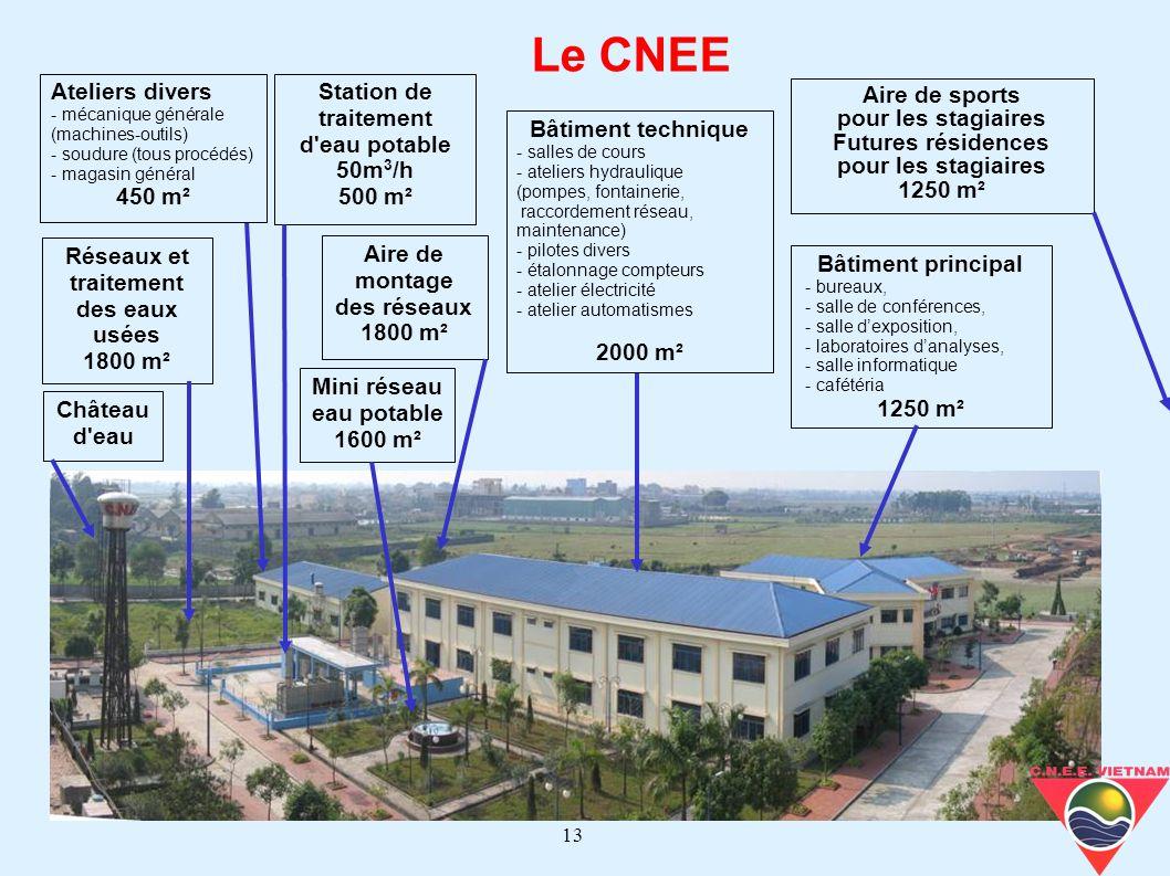 13 Le CNEE Mini réseau eau potable 1600 m² Station de traitement d'eau potable 50m 3 /h 500 m² Château d'eau Ateliers divers - mécanique générale (mac