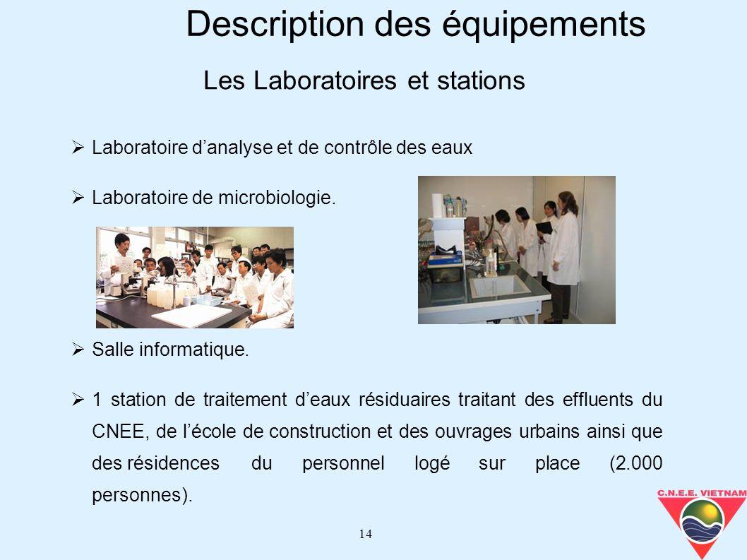 14 Laboratoire danalyse et de contrôle des eaux Laboratoire de microbiologie. Salle informatique. 1 station de traitement deaux résiduaires traitant d