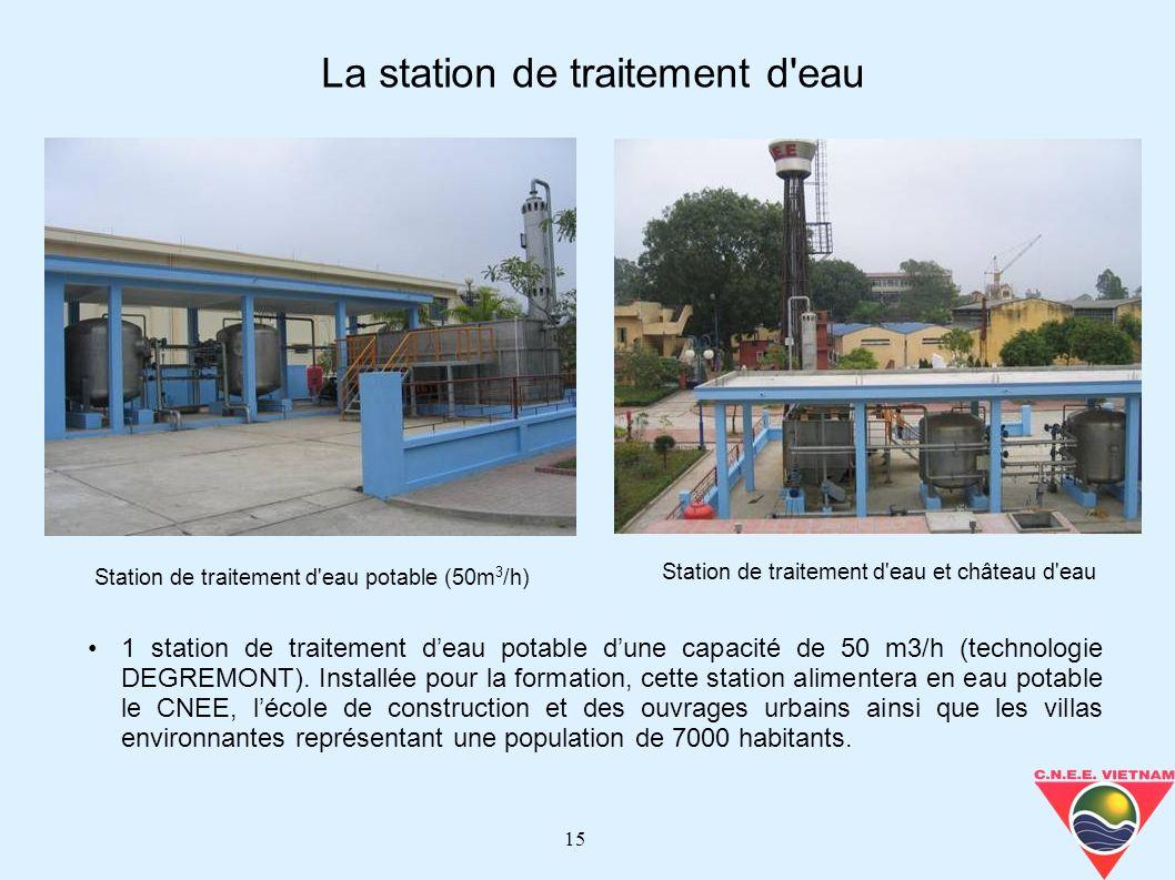 15 Station de traitement d'eau potable (50m 3 /h) Station de traitement d'eau et château d'eau La station de traitement d'eau 1 station de traitement