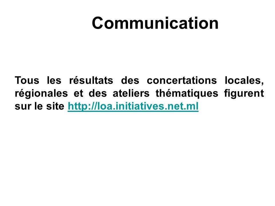 Communication Tous les résultats des concertations locales, régionales et des ateliers thématiques figurent sur le site http://loa.initiatives.net.mlh