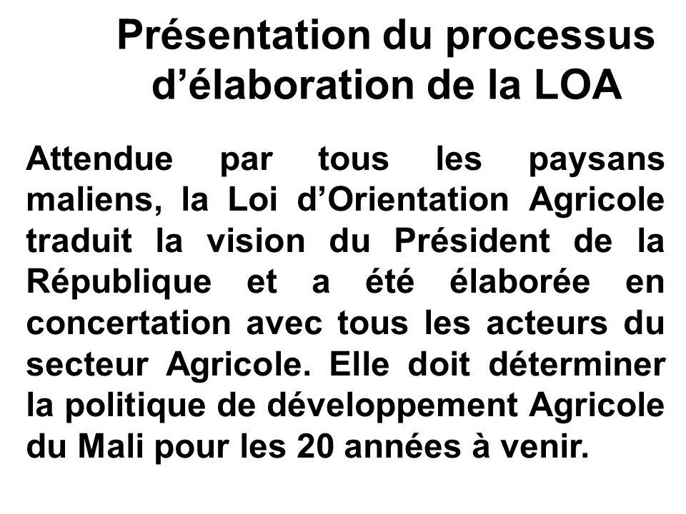 Présentation du processus délaboration de la LOA Attendue par tous les paysans maliens, la Loi dOrientation Agricole traduit la vision du Président de