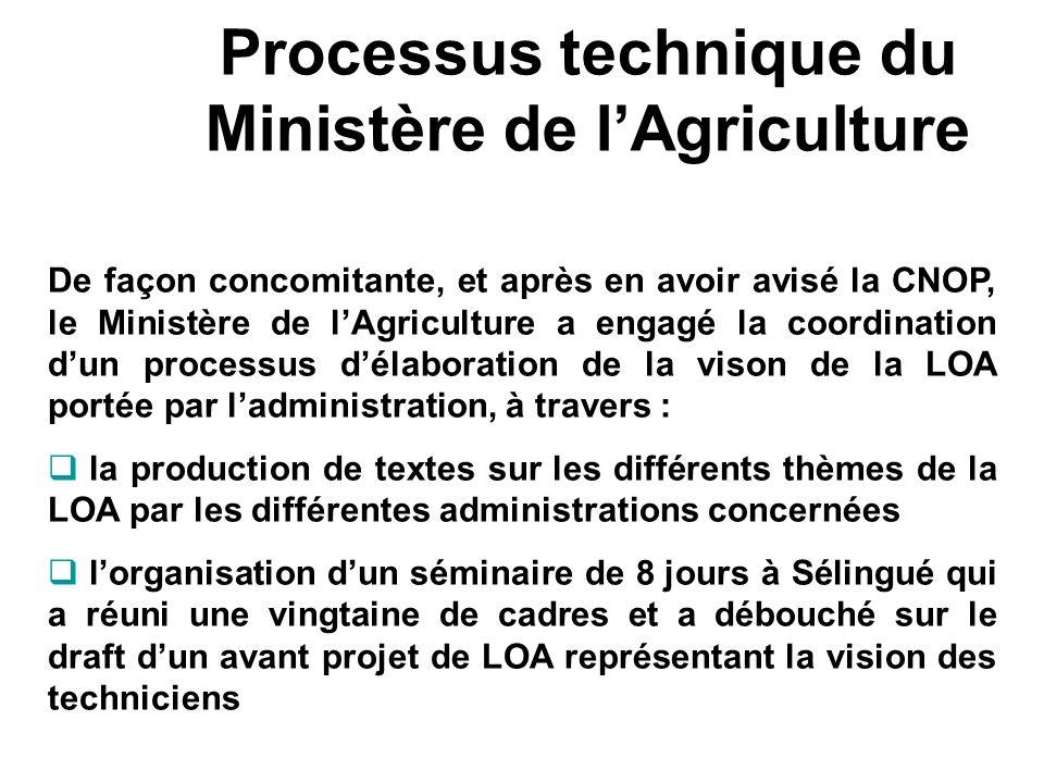 Processus technique du Ministère de lAgriculture De façon concomitante, et après en avoir avisé la CNOP, le Ministère de lAgriculture a engagé la coor