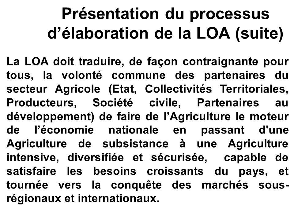 Présentation du processus délaboration de la LOA (suite) La présidence de la République a confié l organisation des concertations paysannes à la Coordination Nationale des Organisations Paysannes (CNOP), une confédération socioprofessionnelle réunissant les différentes fédérations paysannes.