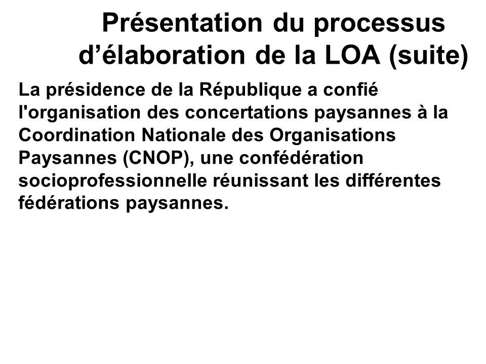 Présentation du processus délaboration de la LOA (suite) La présidence de la République a confié l'organisation des concertations paysannes à la Coord