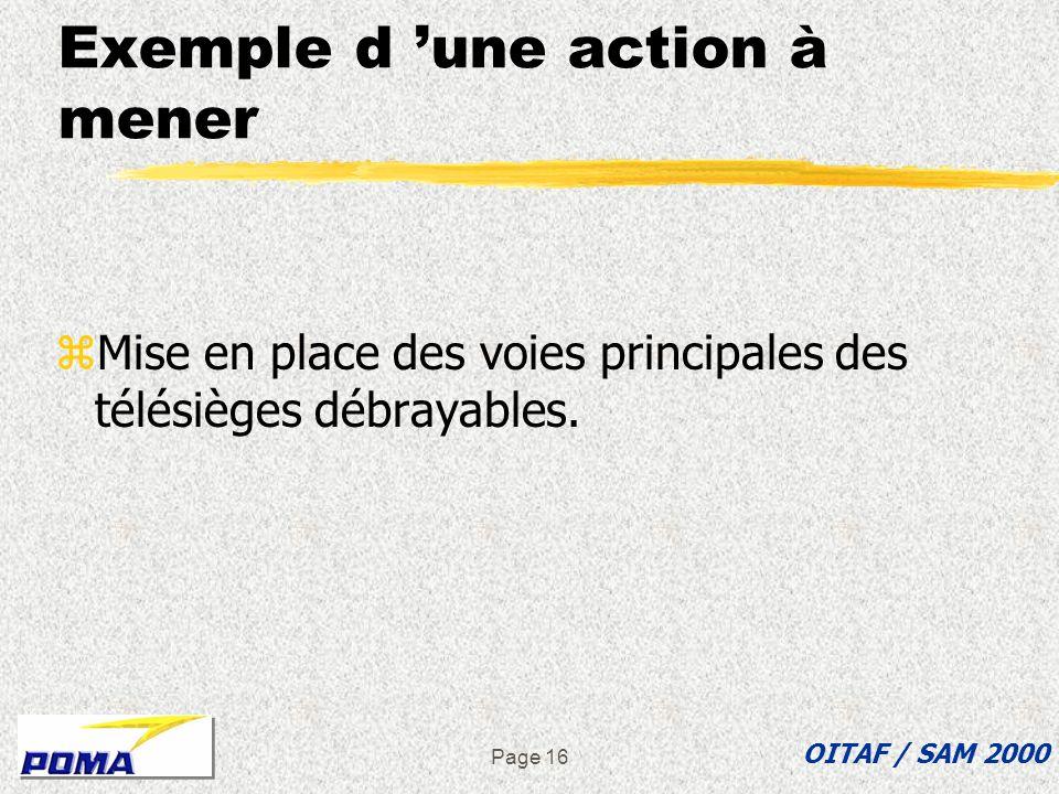 Page 15 Aspects à analyser lors d une ASDEC zActions à mener ? zPar qui, par quels moyens ? zSituations dangereuses ou critiques associées ? zFacteurs