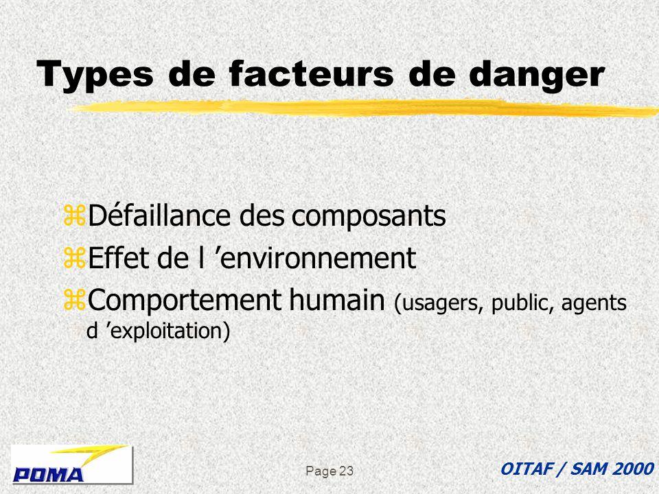 Page 22 Rappel de la définition de « Facteur de danger » zTout événement non implicitement dangereux, mais pouvant aboutir à une situation dangereuse
