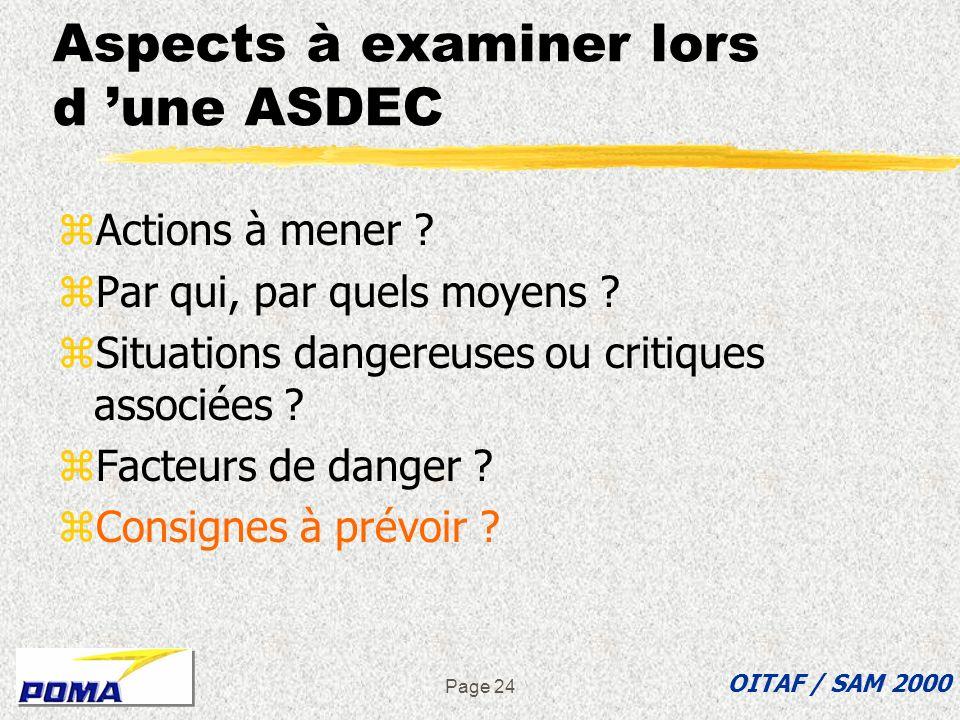 Page 23 Types de facteurs de danger zDéfaillance des composants zEffet de l environnement zComportement humain (usagers, public, agents d exploitation