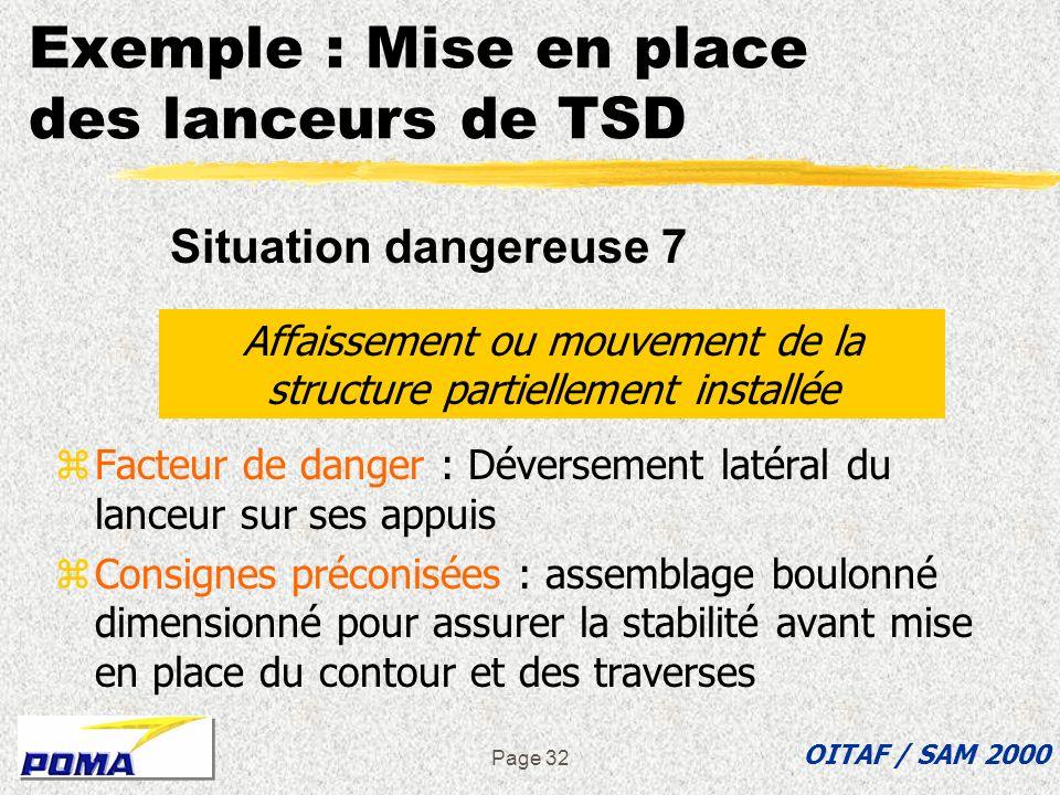 Page 31 zFacteur de danger : Instabilité du lanceur lors de la manoeuvre zConsignes préconisées : La toiture en partie supérieure du lanceur n est pas