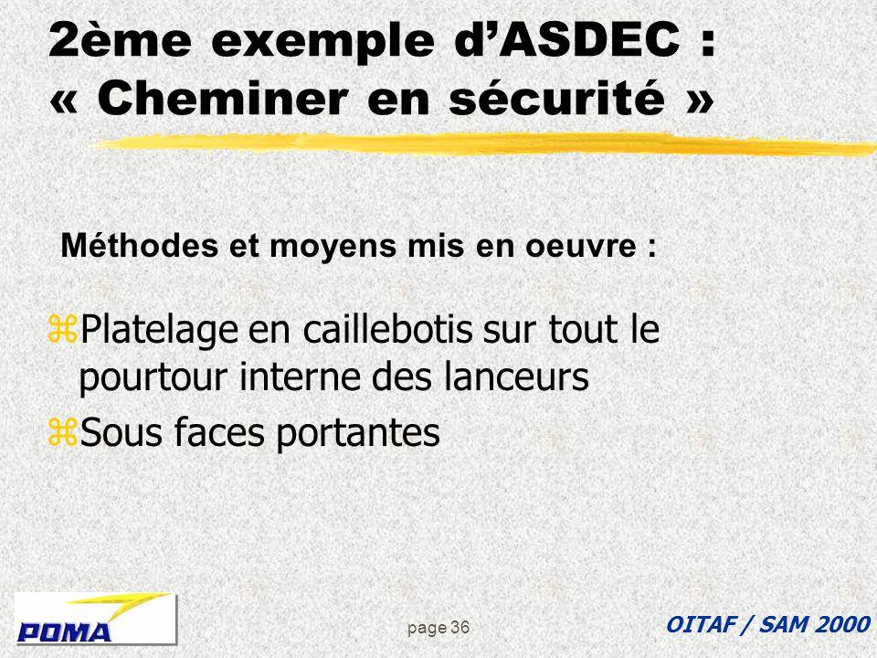 Page 35 2ème exemple dASDEC : « Cheminer en sécurité » zCheminer en sécurité dans les mécaniques des gares pour accéder aux zones de contrôle OITAF /