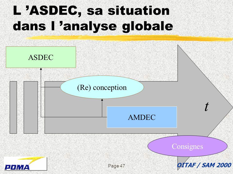 Page 46 L ASDEC, une méthode pour l analyse de la sécurité è Pourquoi présenter une méthode pour lanalyse de la sécurité è LAMDEC, une méthode de cont