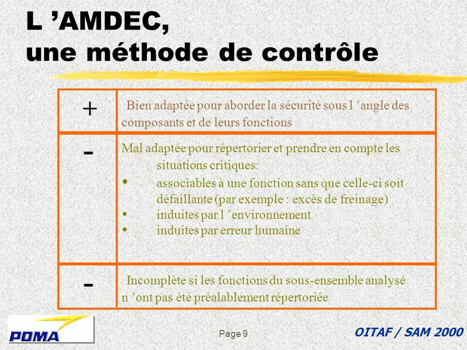 Page 9 Bien adaptée pour aborder la sécurité sous l angle des composants et de leurs fonctions Mal adaptée pour répertorier et prendre en compte les situations critiques: associables à une fonction sans que celle-ci soit défaillante (par exemple : excès de freinage) induites par l environnement induites par erreur humaine Incomplète si les fonctions du sous-ensemble analysé n ont pas été préalablement répertoriée L AMDEC, une méthode de contrôle OITAF / SAM 2000 + - -