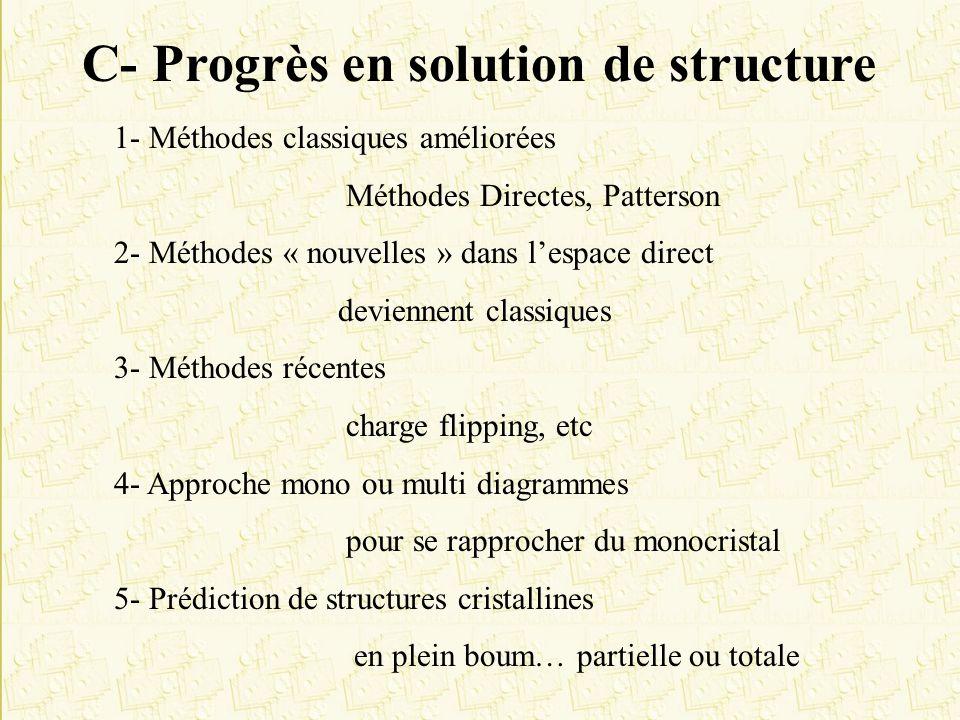 C- Progrès en solution de structure 1- Méthodes classiques améliorées Méthodes Directes, Patterson 2- Méthodes « nouvelles » dans lespace direct devie