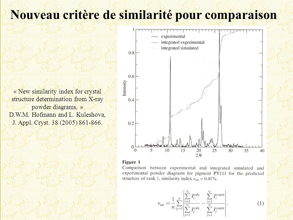Nouveau critère de similarité pour comparaison « New similarity index for crystal structure determination from X-ray powder diagrams, » D.W.M. Hofmann