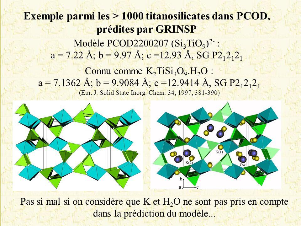 Exemple parmi les > 1000 titanosilicates dans PCOD, prédites par GRINSP Pas si mal si on considère que K et H 2 O ne sont pas pris en compte dans la p