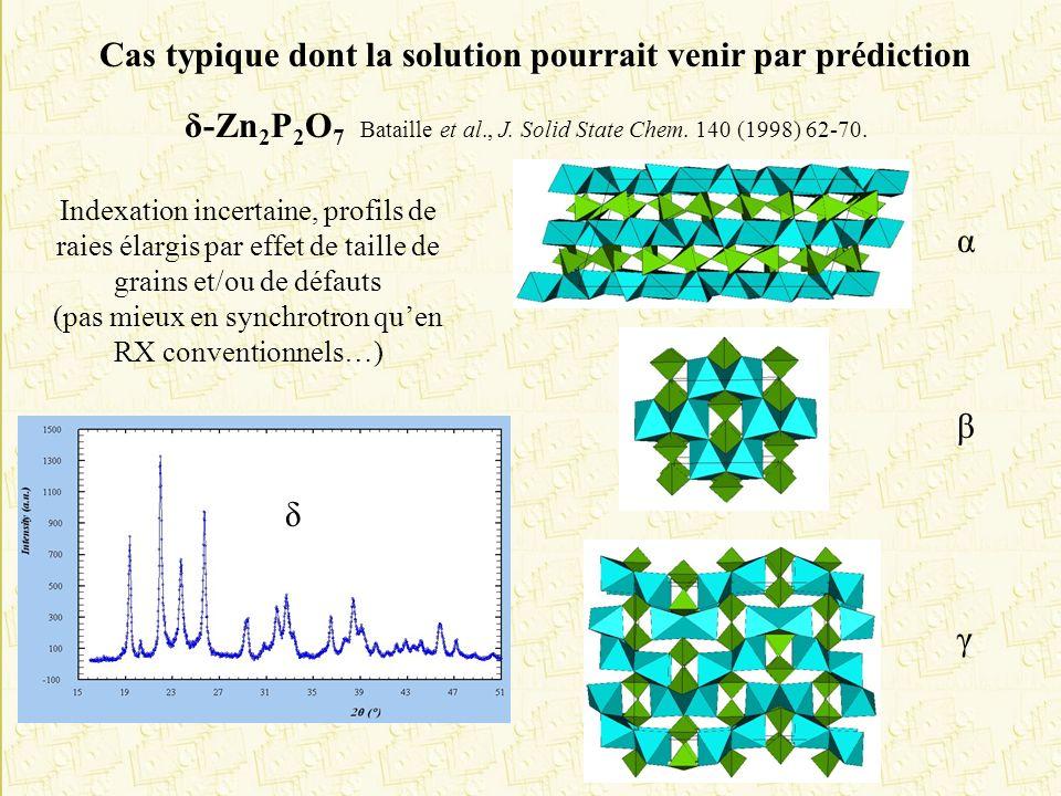 δ-Zn 2 P 2 O 7 Bataille et al., J. Solid State Chem. 140 (1998) 62-70. Cas typique dont la solution pourrait venir par prédiction α β γ δ Indexation i
