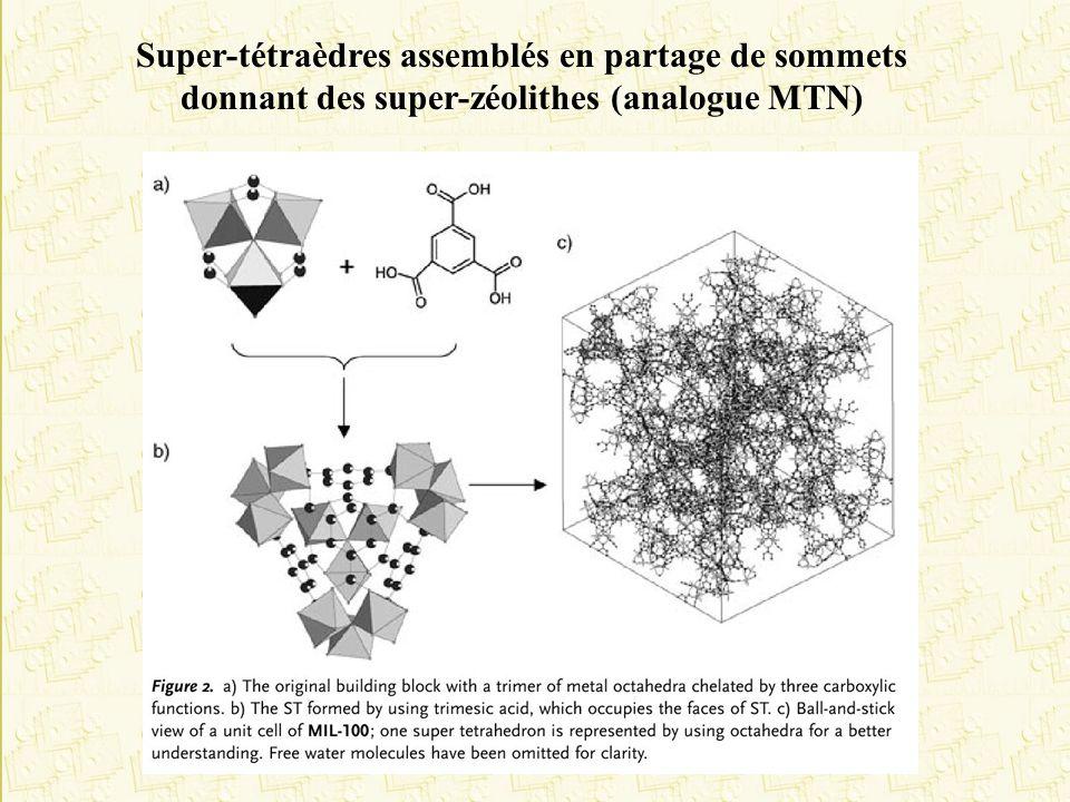Super-tétraèdres assemblés en partage de sommets donnant des super-zéolithes (analogue MTN)