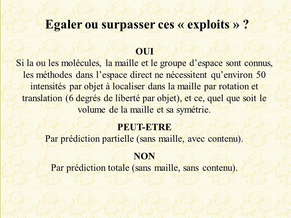 Egaler ou surpasser ces « exploits » ? OUI Si la ou les molécules, la maille et le groupe despace sont connus, les méthodes dans lespace direct ne néc