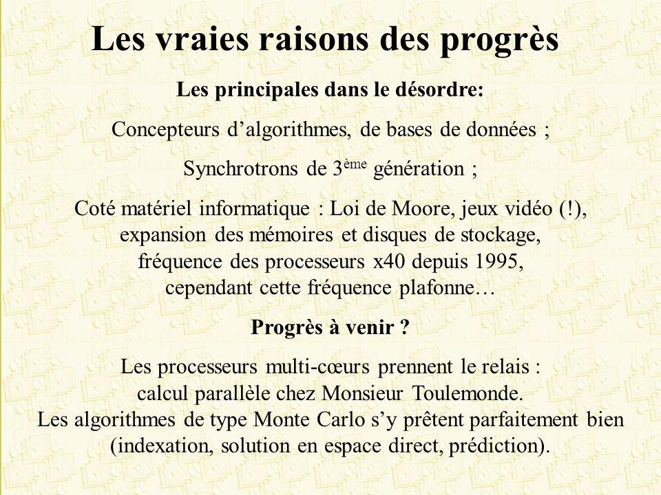 Les vraies raisons des progrès Les principales dans le désordre: Concepteurs dalgorithmes, de bases de données ; Synchrotrons de 3 ème génération ; Co