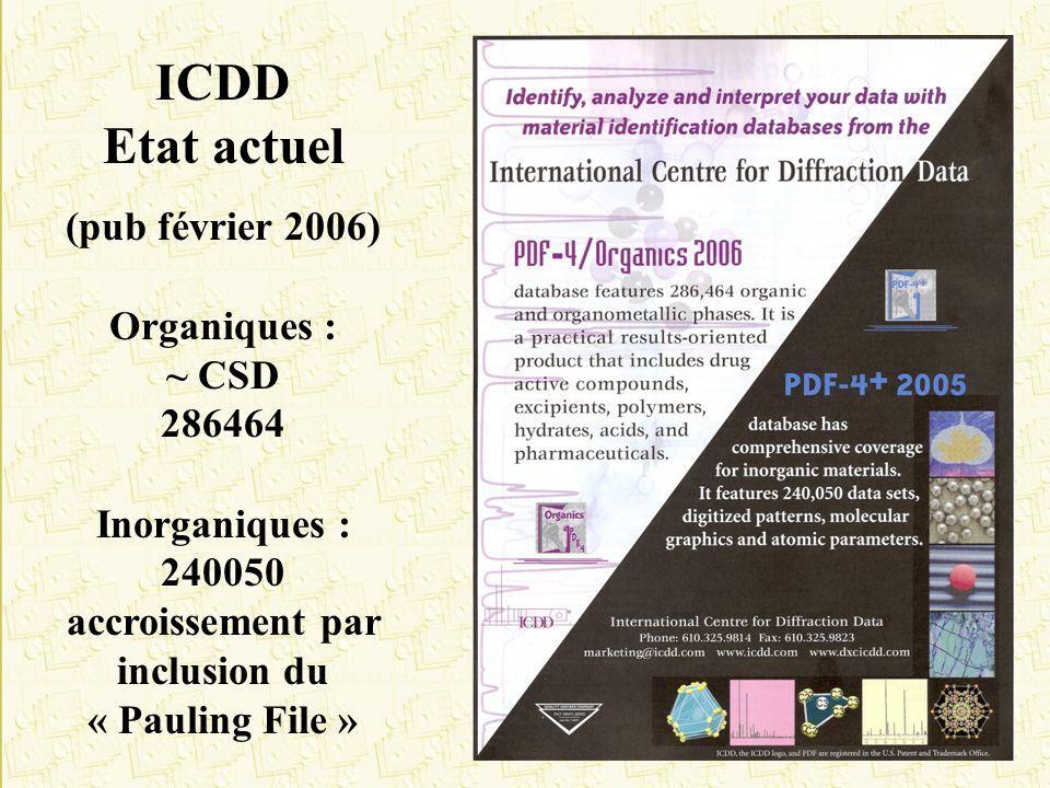 ICDD Etat actuel (pub février 2006) Organiques : ~ CSD 286464 Inorganiques : 240050 accroissement par inclusion du « Pauling File »