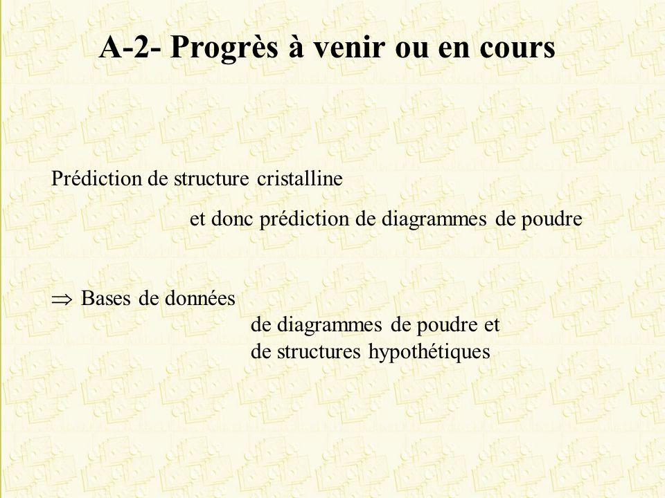 A-2- Progrès à venir ou en cours Prédiction de structure cristalline et donc prédiction de diagrammes de poudre Bases de données de diagrammes de poud