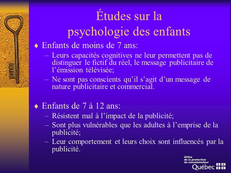 Études sur la psychologie des enfants Enfants de moins de 7 ans: –Leurs capacités cognitives ne leur permettent pas de distinguer le fictif du réel, l