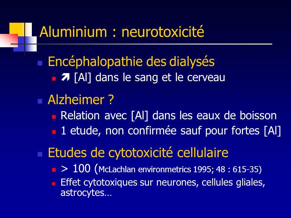 Aluminium : neurotoxicité Encéphalopathie des dialysés [Al] dans le sang et le cerveau Alzheimer ? Relation avec [Al] dans les eaux de boisson 1 etude