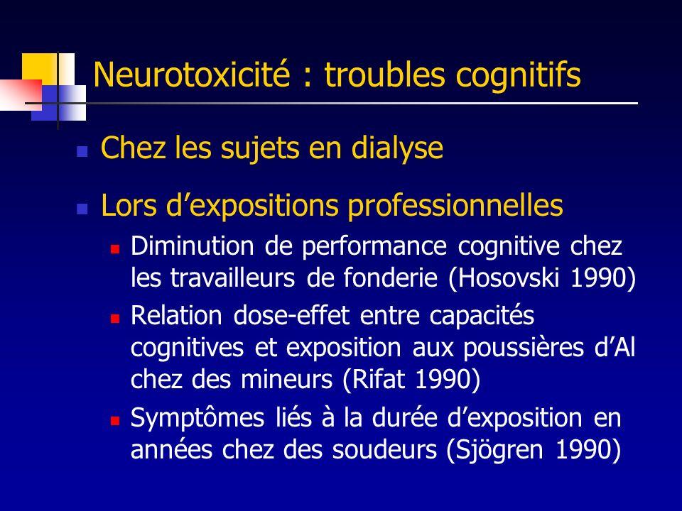 Neurotoxicité : troubles cognitifs Chez les sujets en dialyse Lors dexpositions professionnelles Diminution de performance cognitive chez les travaill
