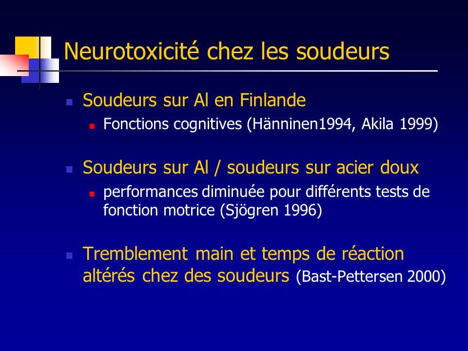 Neurotoxicité chez les soudeurs Soudeurs sur Al en Finlande Fonctions cognitives (Hänninen1994, Akila 1999) Soudeurs sur Al / soudeurs sur acier doux