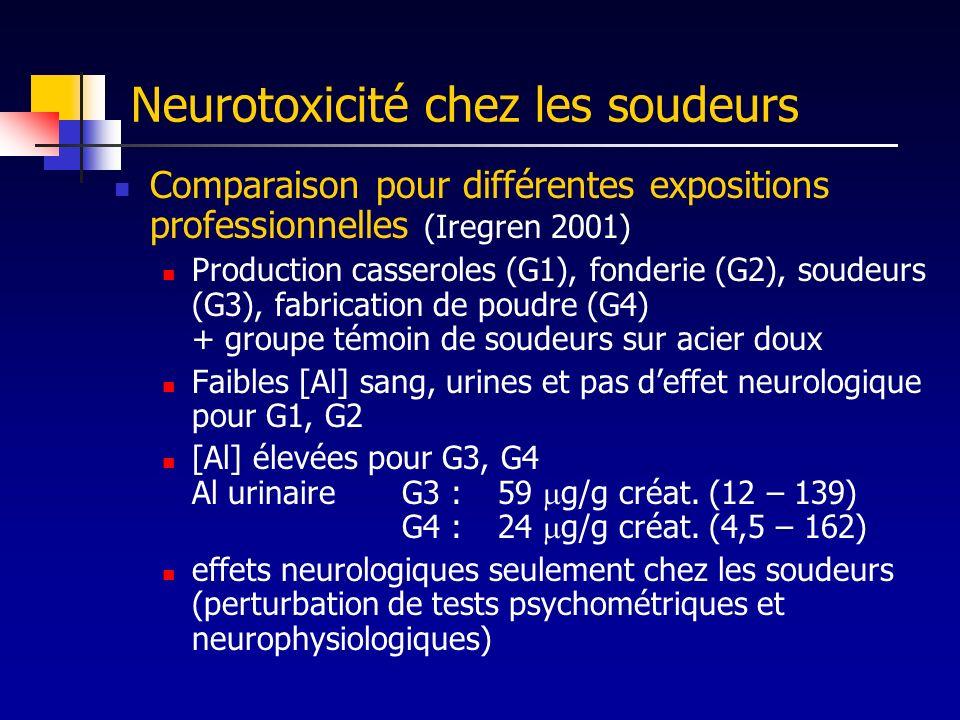 Neurotoxicité chez les soudeurs Comparaison pour différentes expositions professionnelles (Iregren 2001) Production casseroles (G1), fonderie (G2), so