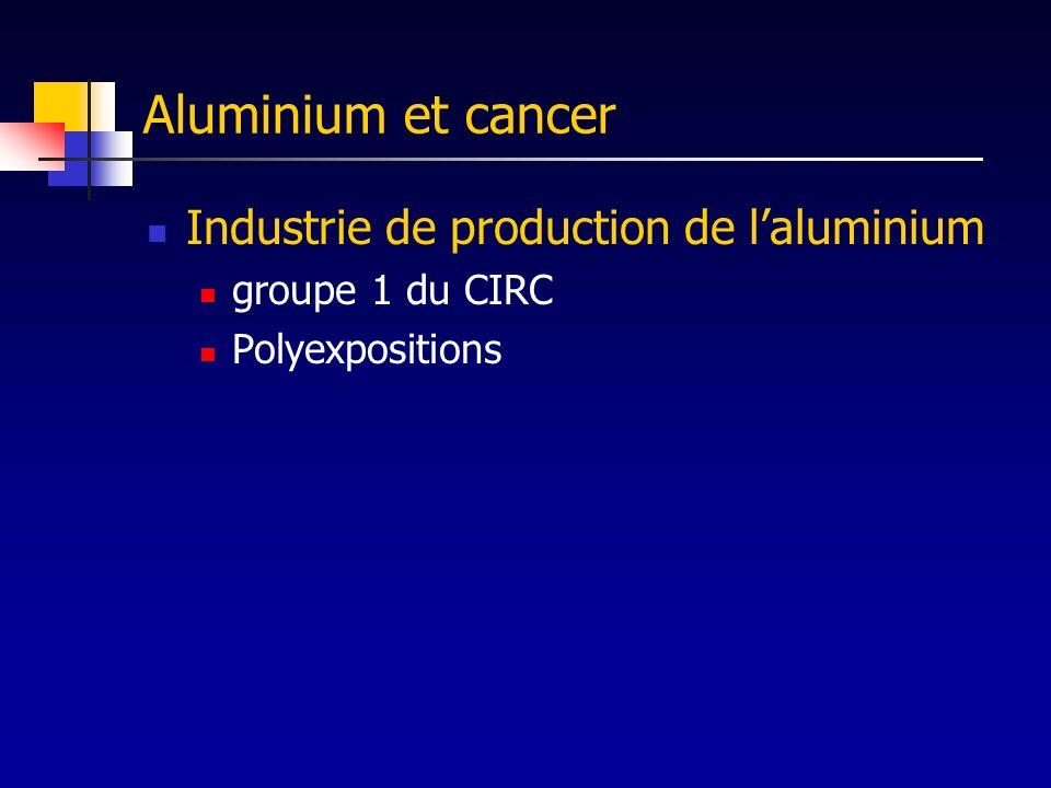 Aluminium et cancer Industrie de production de laluminium groupe 1 du CIRC Polyexpositions