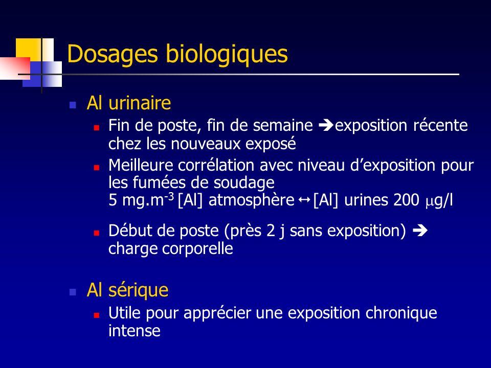 Dosages biologiques Al urinaire Fin de poste, fin de semaine exposition récente chez les nouveaux exposé Meilleure corrélation avec niveau dexposition