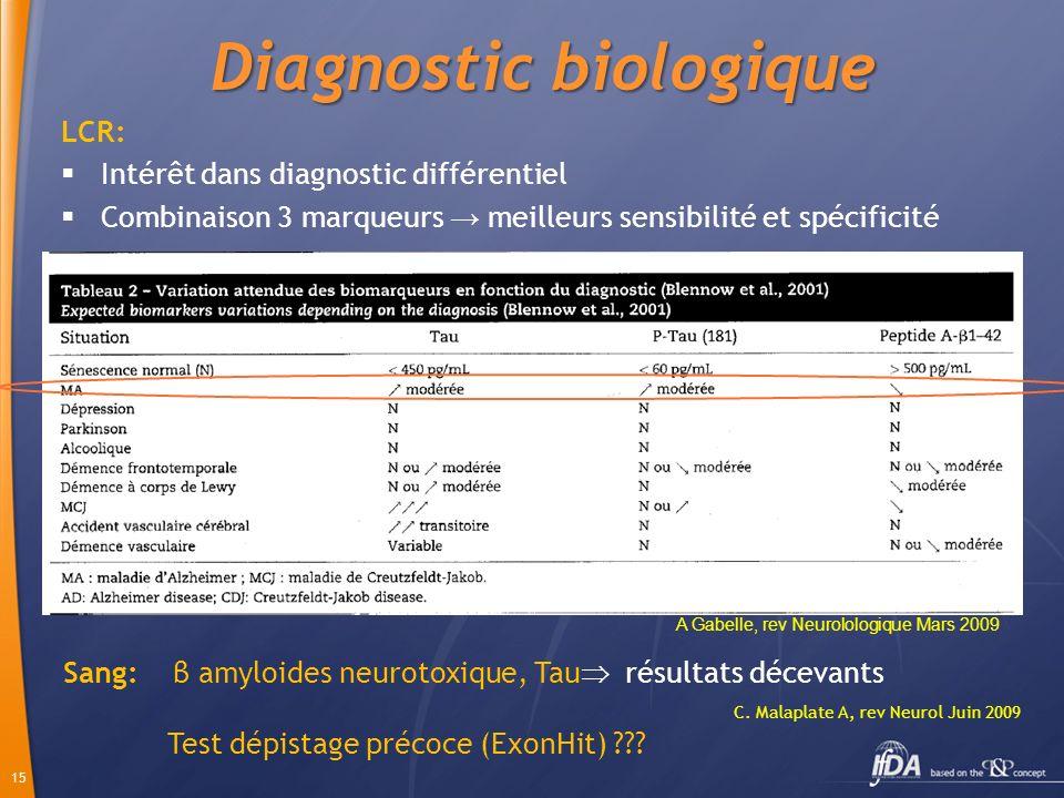 15 LCR: Intérêt dans diagnostic différentiel Combinaison 3 marqueurs meilleurs sensibilité et spécificité A Gabelle, rev Neurolologique Mars 2009 Diag