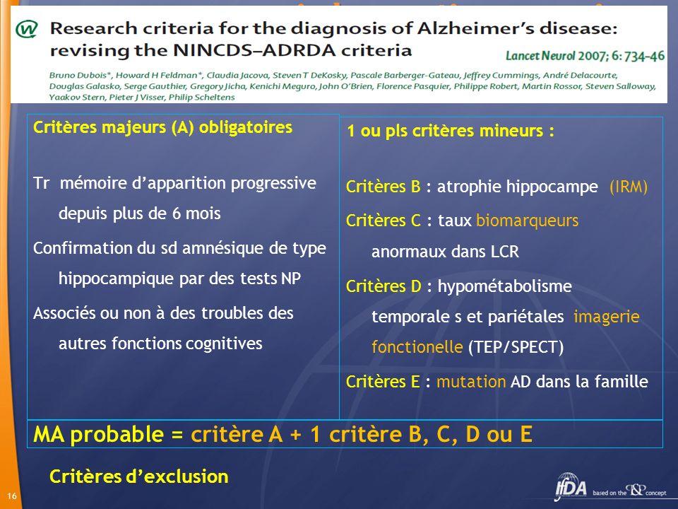 16 Critères majeurs (A) obligatoires Tr mémoire dapparition progressive depuis plus de 6 mois Confirmation du sd amnésique de type hippocampique par d