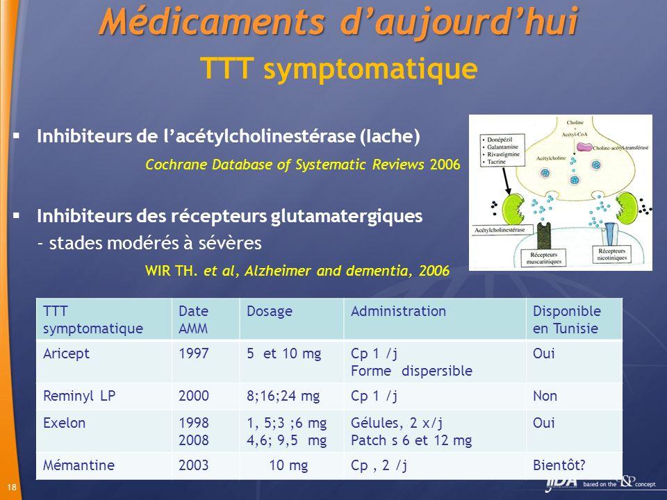 18 Inhibiteurs de lacétylcholinestérase (Iache) Cochrane Database of Systematic Reviews 2006 Inhibiteurs des récepteurs glutamatergiques - stades modé