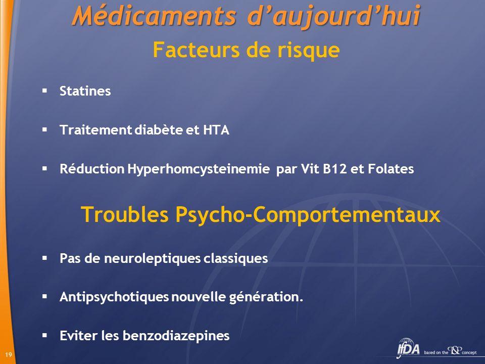19 Statines Traitement diabète et HTA Réduction Hyperhomcysteinemie par Vit B12 et Folates Troubles Psycho-Comportementaux Pas de neuroleptiques class