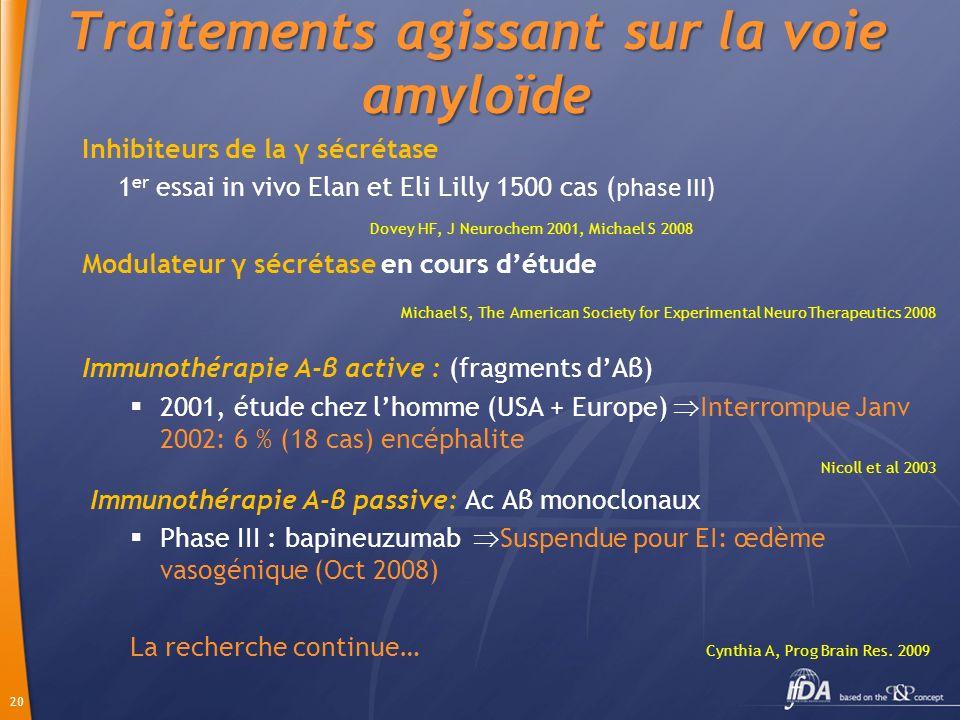 20 Inhibiteurs de la γ sécrétase 1 er essai in vivo Elan et Eli Lilly 1500 cas ( phase III) Dovey HF, J Neurochem 2001, Michael S 2008 Modulateur γ sé