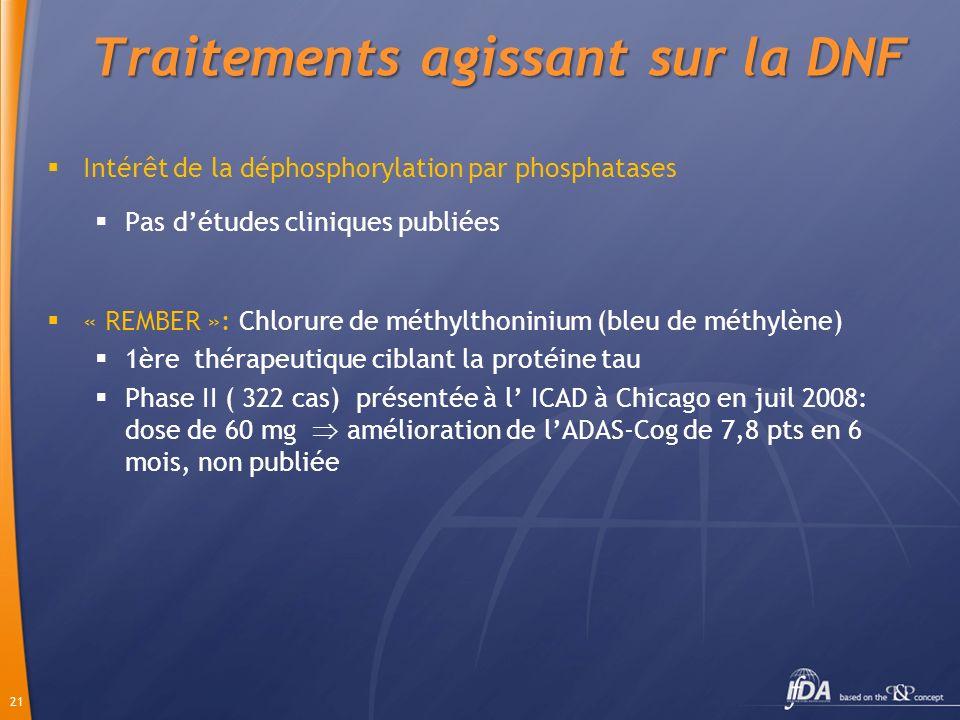 21 Intérêt de la déphosphorylation par phosphatases Pas détudes cliniques publiées « REMBER »: Chlorure de méthylthoninium (bleu de méthylène) 1ère th