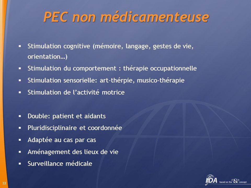 22 PEC non médicamenteuse Stimulation cognitive (mémoire, langage, gestes de vie, orientation…) Stimulation du comportement : thérapie occupationnelle