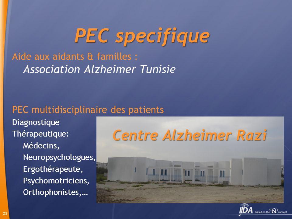 23 Centre Alzheimer Razi Aide aux aidants & familles : Association Alzheimer Tunisie PEC multidisciplinaire des patients Diagnostique Thérapeutique: M