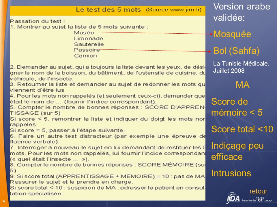 9 Version arabe validée: Mosquée Bol (Sahfa) La Tunisie Médicale. Juillet 2008 MA Score de mémoire < 5 Score total <10 Indiçage peu efficace Intrusion
