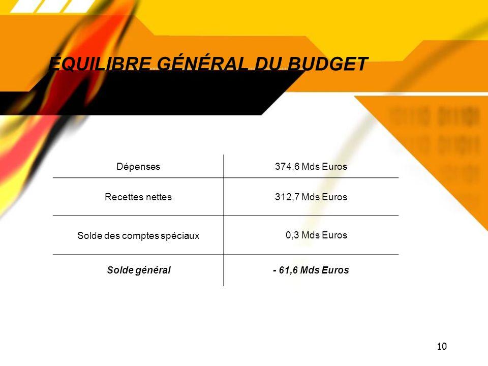 9 A noter que, sur la période 2013 – 2015, il est prévu que dix huit des trente et une missions ministérielles connaissent une baisse de leurs crédits