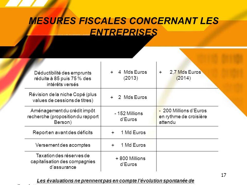 16 PRINCIPALES MESURES FISCALES CONCERNANT LES MÉNAGES Le tarif de limpôt est remodelé, limposition commençant à partir dun patrimoine d1,3 Millions d