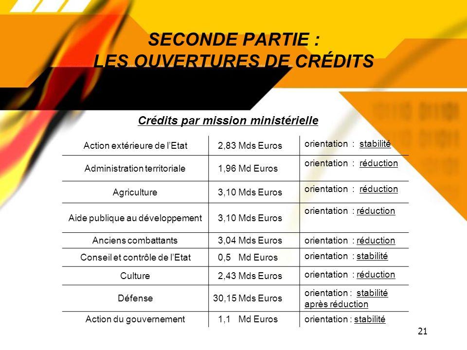 20 PREMIER JUGEMENT Les mesures principales présentées dans le projet de loi de finances peuvent, au moins sur le plan des recettes, recevoir notre as