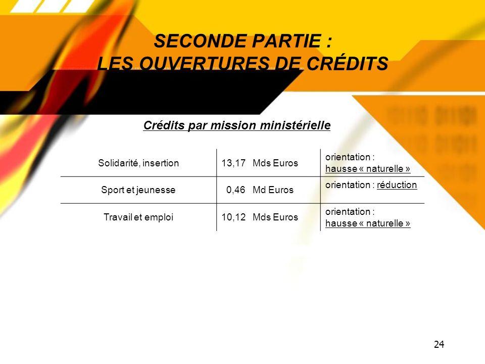 23 SECONDE PARTIE : LES OUVERTURES DE CRÉDITS Aménagement du territoire 0,32 Md Euros orientation : stabilité Pouvoirs publics 0,99 Md Euros orientati